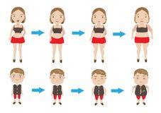 Aumento de peso libre illustration
