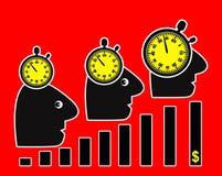 Aumento de productividad Imagen de archivo libre de regalías
