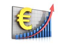 Aumento euro del curso Imágenes de archivo libres de regalías
