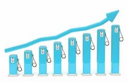Aumento nel costo del carburante: grafico delle pompe di benzina con il grafico Immagine Stock Libera da Diritti