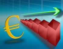 Aumento nell'euro (02) Fotografia Stock