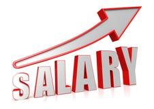 Aumento salarial Foto de archivo libre de regalías