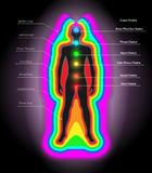 Auras e chakras Fotos de Stock Royalty Free