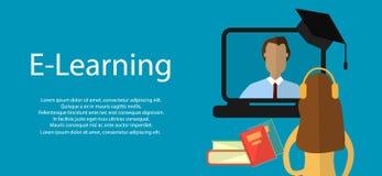 Ausbildung Infographic Flache Vektorillustration für E-Learning und on-line-Bildung vektor abbildung