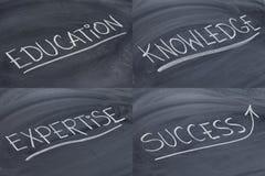 Ausbildung, Wissen, Sachkenntnis und Erfolg Stockbilder