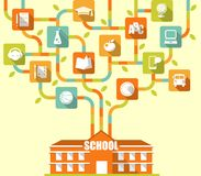 Bildungsbaumkonzept mit flachen Ikonen Lizenzfreies Stockbild
