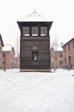 The Auschwitz-Birkenau  Museum Stock Photo