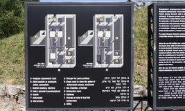 Auschwitz Koncentracyjnego obozu muzeum - komory gazowej mapa Lipiec 7th, 2015 fotografia stock