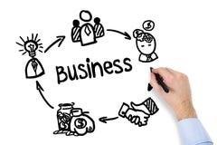 Ausführliche Geschäfts-Karikatur-Serie Stockbild