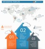Ausführlicher infographic Elementsatz mit Weltkartegraphiken und ch Lizenzfreies Stockbild