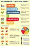 Ausführliches Transport infographics in der flachen Art Stockbild