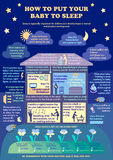 Ausführliches Vektorbabykind infographic Darstellungs-Schablone Ho Lizenzfreies Stockfoto