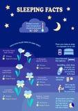 Ausführliches Vektorbabykind infographic Darstellungs-Schablone wie Stockfotografie