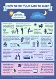 Ausführliches Vektorbabykind infographic Darstellungs-Schablone wie Lizenzfreie Stockbilder