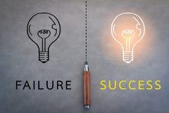 Ausfall- und Erfolgswort auf Skala Stockbild