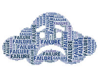 Ausfall-Wort stellt Mangel an Erfolg und Niederlage dar vektor abbildung