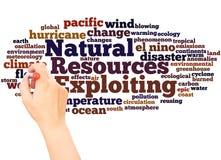 Ausnutzung des Wortwolken-Handschriftkonzeptes der natürlichen Ressourcen stockfotos