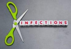 Ausschneideninfektion Lizenzfreie Stockfotografie