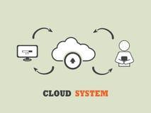 Austausch-, Download- und Antriebskraftdateien mit Wolke Stockfoto