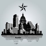Austin silhouette in black and white. Royalty Free Stock Images