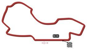Australia circuit Stock Images