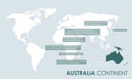 Australia facts background. World map high lighting australia facts background Royalty Free Stock Photography