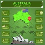 Australia infographics, statistical data, sights Stock Photos
