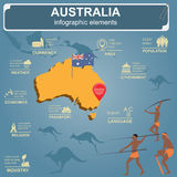 Australia infographics, statistical data, sights Royalty Free Stock Photos
