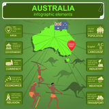 Australia infographics, statistical data, sights Royalty Free Stock Image