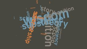 Australia Learning Education School and Training Word Cloud typography animation. Australia Learning knowledge and skill development through school training and vector illustration