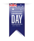 Australia remembrance day texture banner Royalty Free Stock Photography