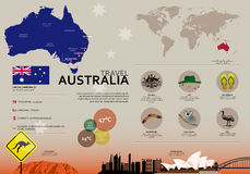 Australia Travel Infographic. Vector graphic travel images and icons representing Australia Stock Photos
