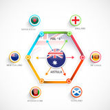 Australia, World Cup 2015 match schedule. Stock Image