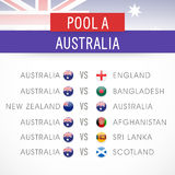 Australia 2015 World Cup match schedule. Australia, Pool A World Cup 2015 match schedule versus other countries Stock Photos