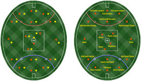 Australian Rules Football Pitches Stock Image