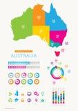 Australie infographic avec des icônes illustration stock