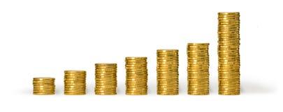 Australien pièces de monnaie de l'un dollar Photographie stock libre de droits