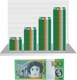 Australische het gelddocument van de dollarrekening grafiek Royalty-vrije Stock Afbeeldingen