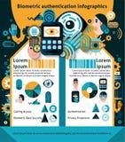 Autenticazione biometrica Infographics illustrazione vettoriale