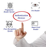 Authentication devices Stock Photos