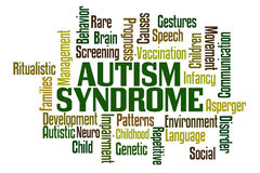 Autism. Word Cloud with White Background Stock Photos