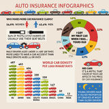 Auto insurance infographics Stock Photography