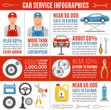 Auto Repair Service Flat Infographic Banner. Automobile and trucks repair infographic poster with information and statistics on european auto maintenance service Stock Image