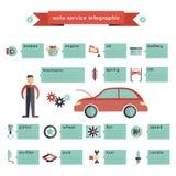 Auto serviço Infographics Fotografia de Stock Royalty Free