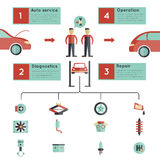 Auto Service Guideline Stock Photos