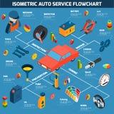 Auto Service Isometric Concept Stock Images