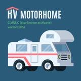 Autocaravana de rv stock de ilustración