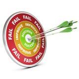 Autoconfiança, melhorando capacidades. Fotos de Stock