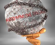 Free Autoimmune Disease And Hardship In Life - Pictured By Word Autoimmune Disease As A Heavy Weight On Shoulders To Symbolize Royalty Free Stock Image - 181346976