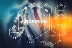 Automation concept image royalty free stock photos